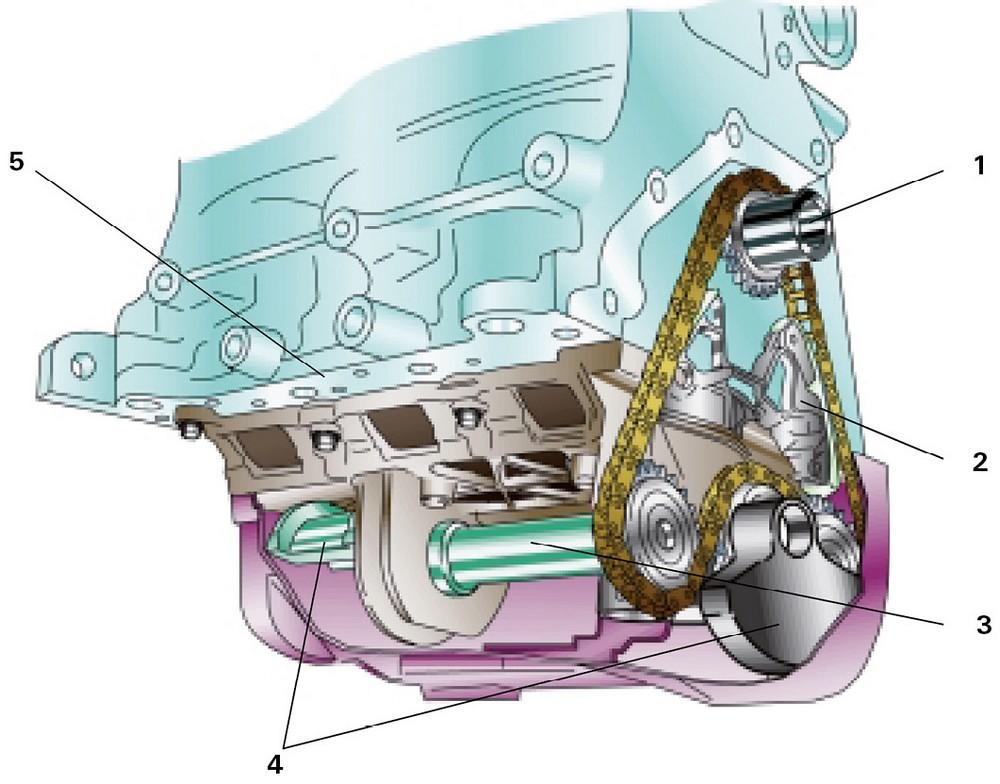 3 Ütemű motor