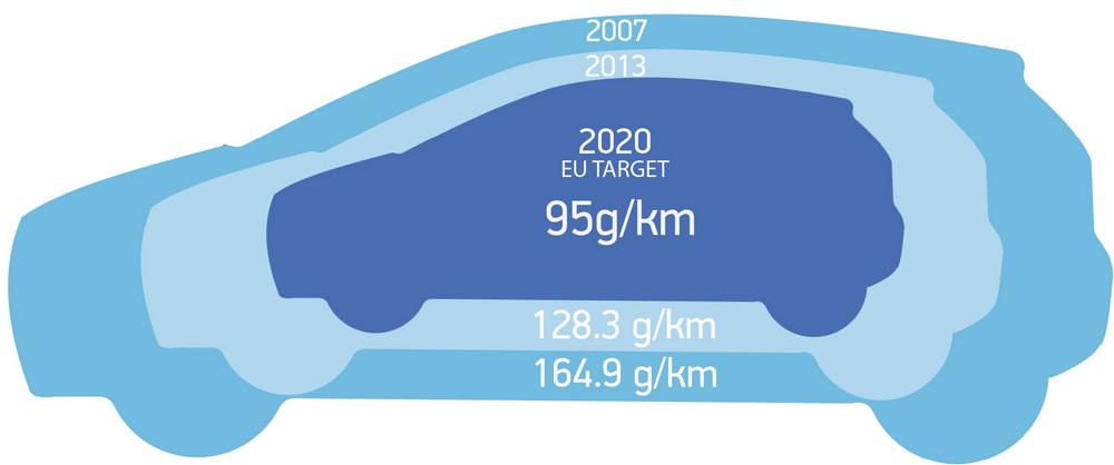 más szén-dioxid-módszer
