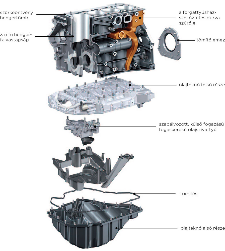Kettős befecskendezésű motorok