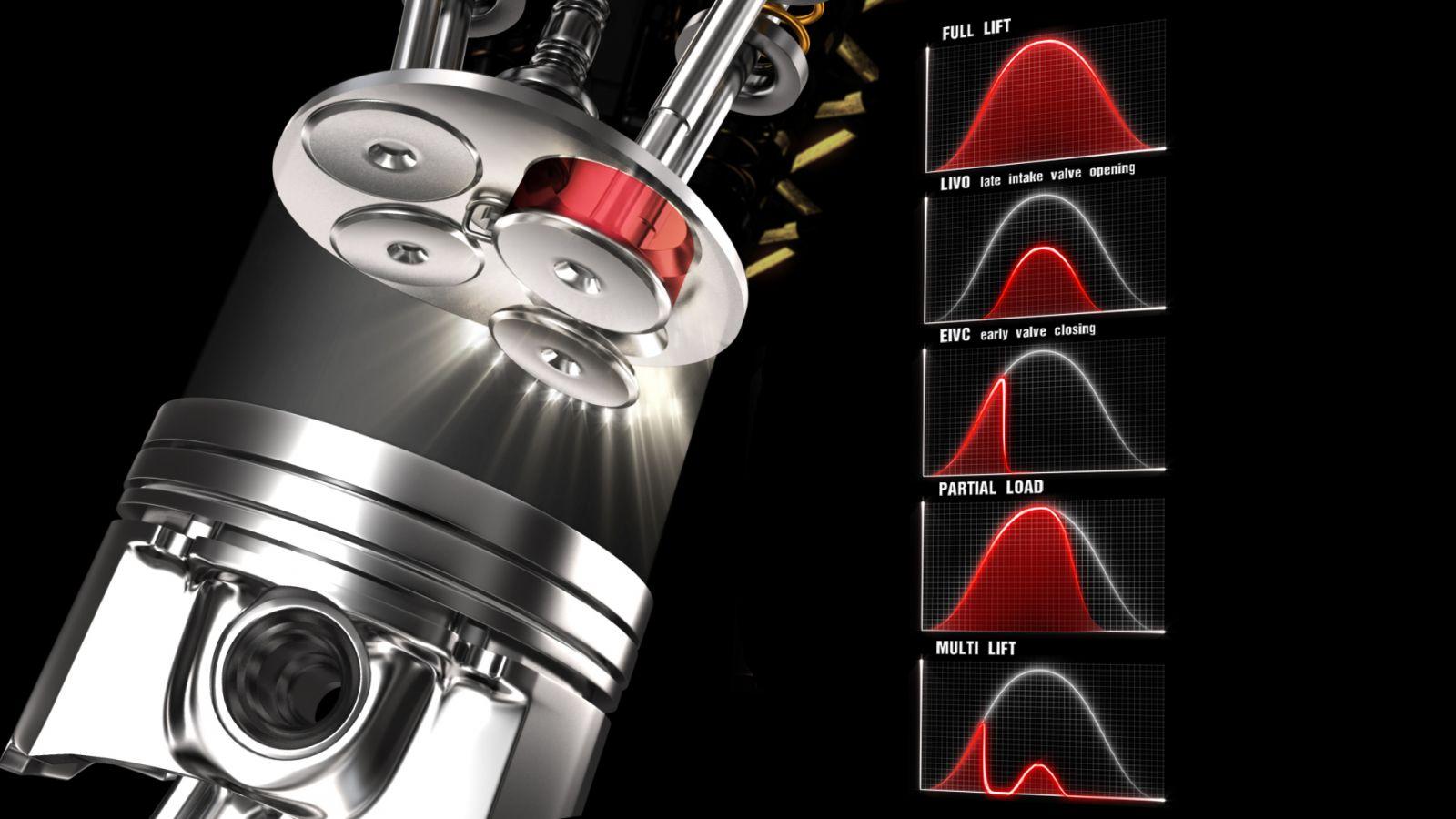Fiat Multiair elektrohidraulikus szelepvezérlése